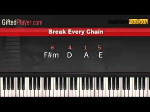 every praise piano tutorial