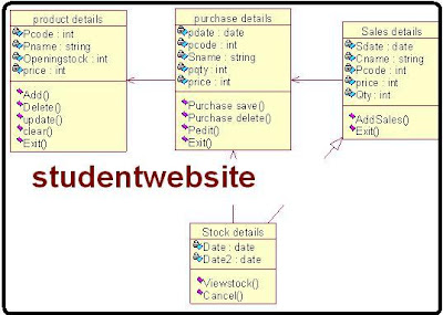 data flow diagram tutorial pdf